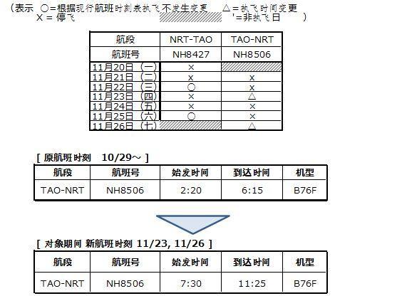 スケジュール 中国.JPG