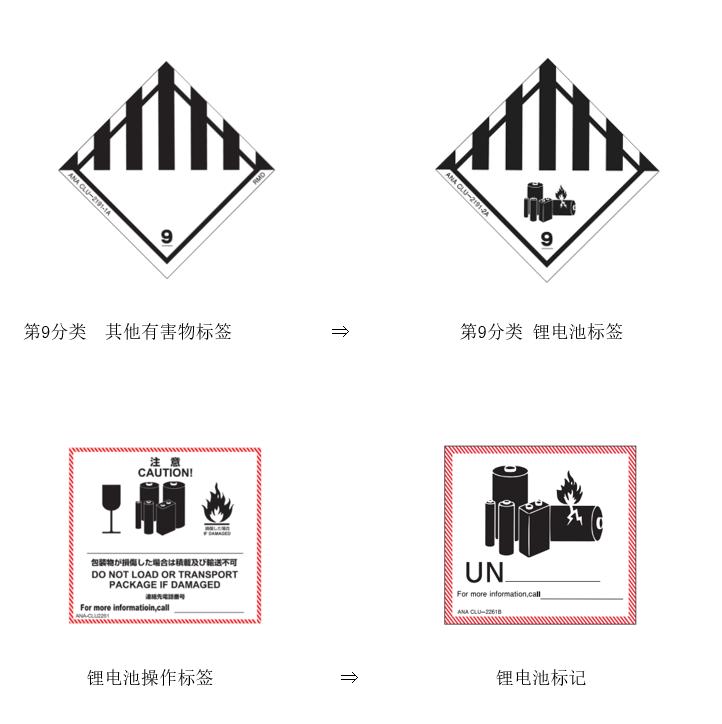 リチウムラベル_中国語.PNG