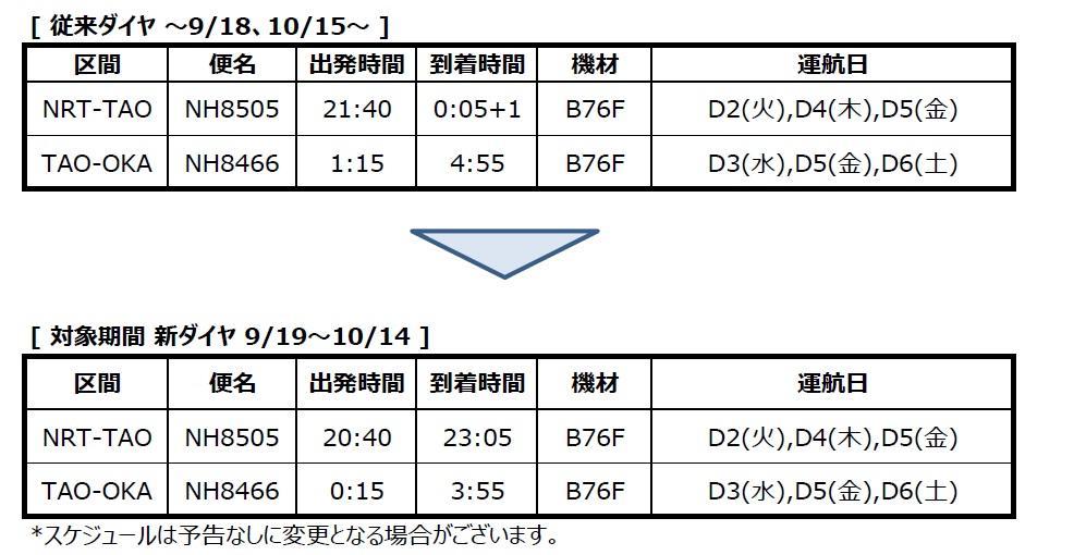 TAOダイヤ変更.jpg