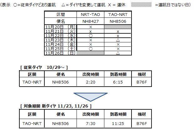日本 スケジュール.JPG