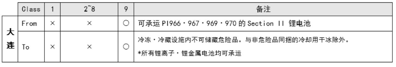 中国語(変更前).png