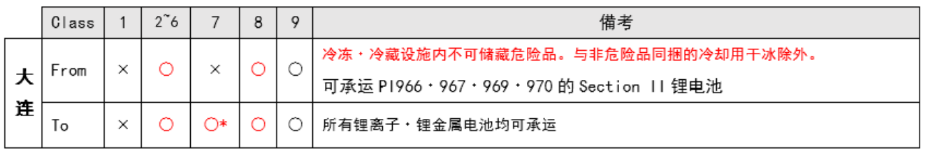 中国語(変更後).png