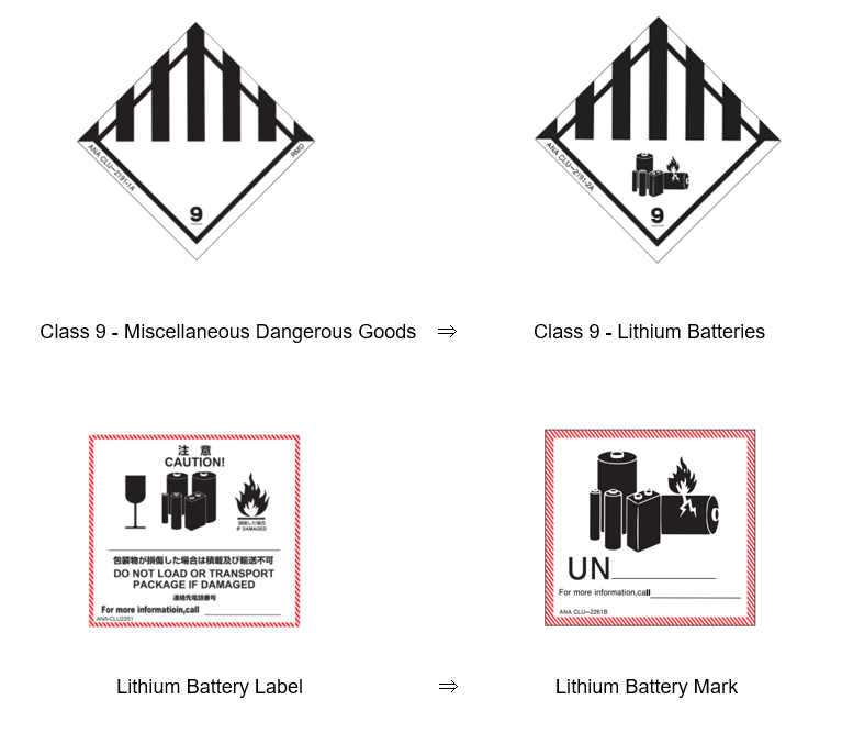 Lithium Label.PNG
