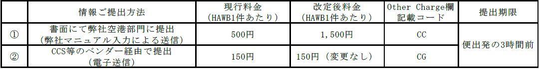 CC価格改定.JPG