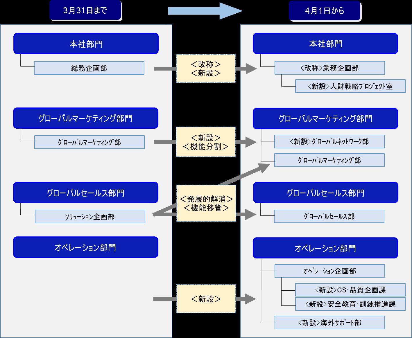 2018組織図.png