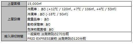 JPN_上屋.jpg