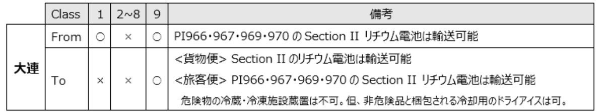日本語 変更前.png