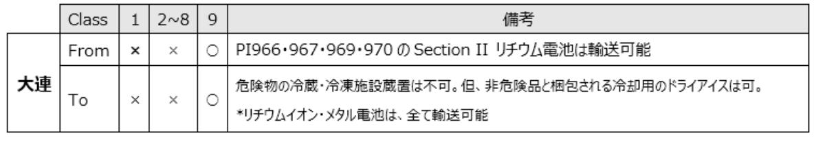 日本語 変更後.png