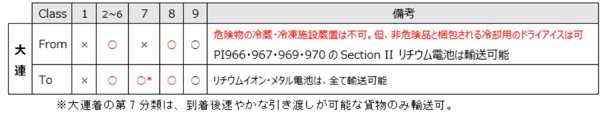 日本語(変更後).png