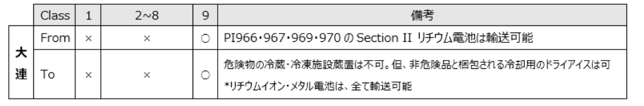 日本語(変更前).png